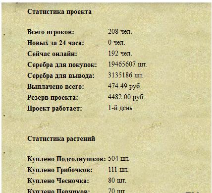 модуль статистика