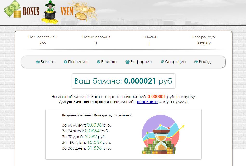 Скрипт бонусника с ботом Fakepay