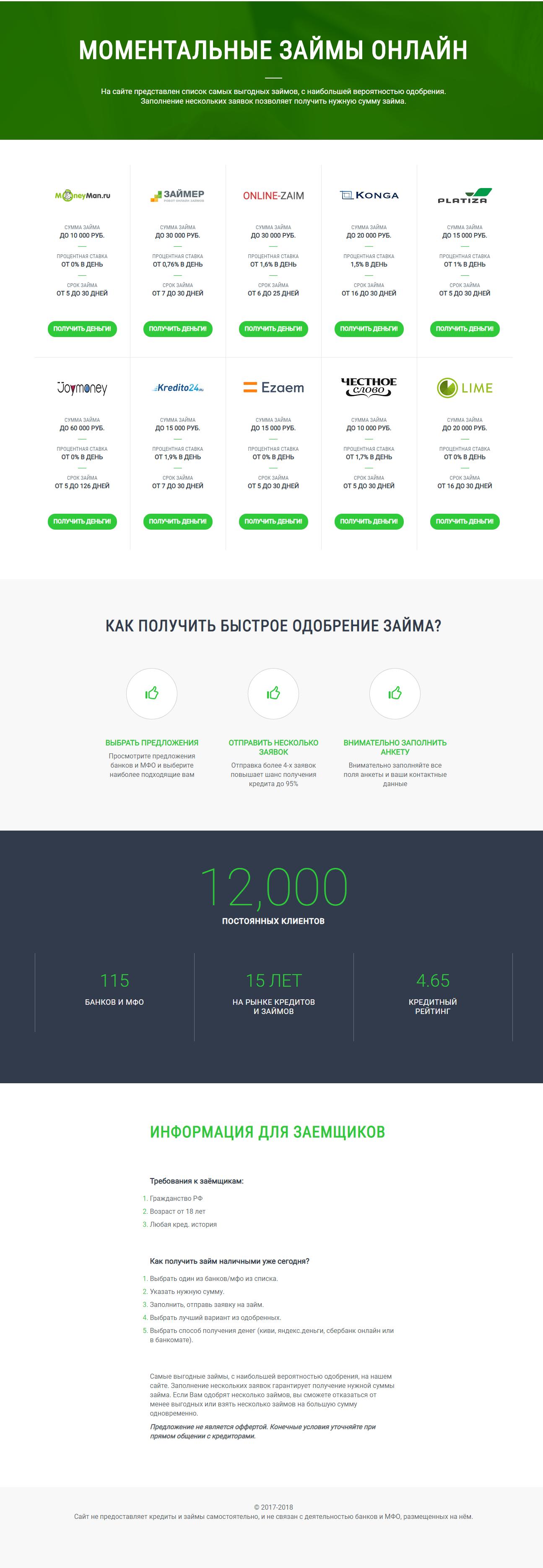 Скрипт Kredit-zaimy