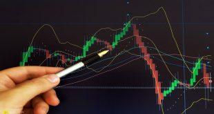Forex Trading Торговый эксперт XAUFX-EA