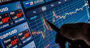 Forex Trading Торговый эксперт FXHP-EA